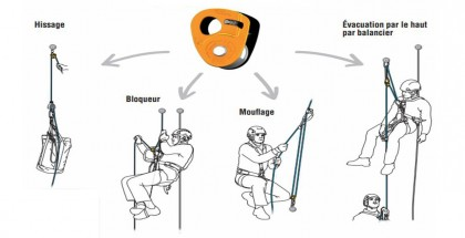 petzl micro traction