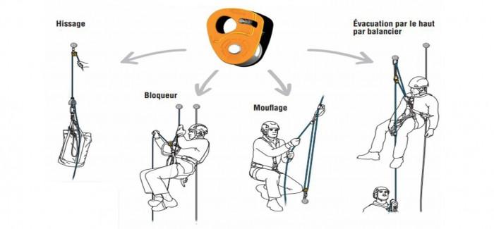 kit de ceinture pour le secours en spéléologie verticale